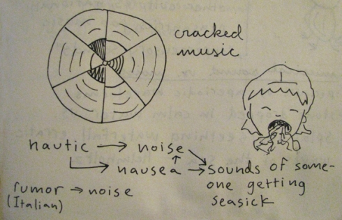 history of sound in the arts notes